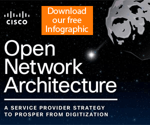 Infographic - Cisco Open Network Architecture