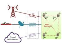 Parallel Wireless folds 2G Capabilities into 3G/4G End-to-End SDR Solution